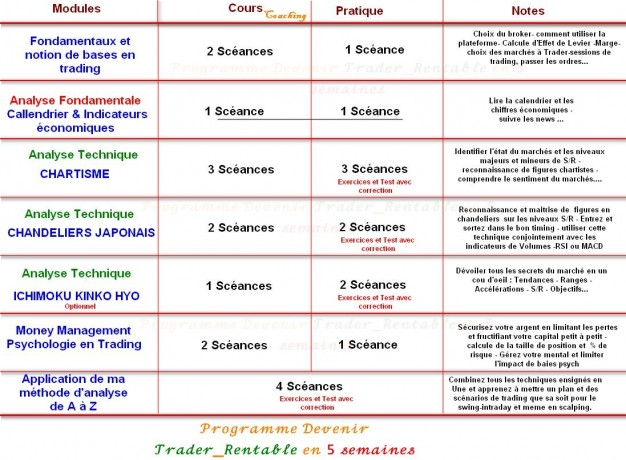 formation-et-coaching-en-trading-forex-cfds-et-actions-big-0